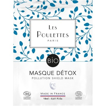 Masque Detox
